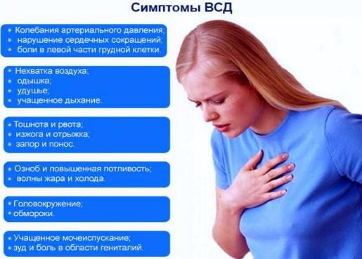 Препараты для лечения всд с астеническим синдромом