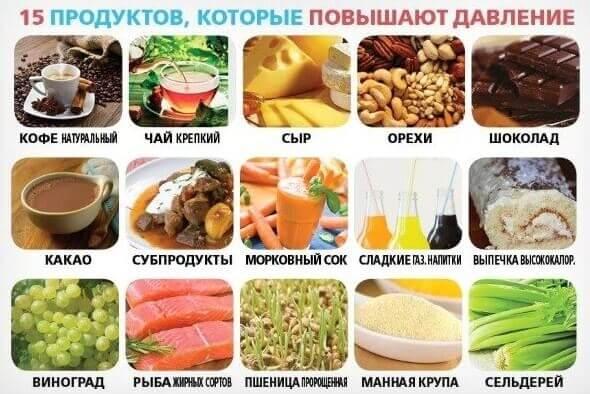 повышающие давление продукты