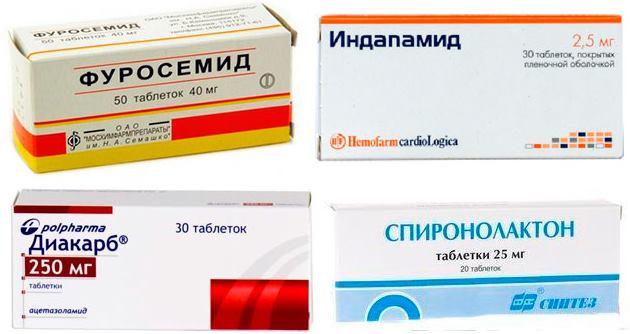 Диуретики для снижения давления
