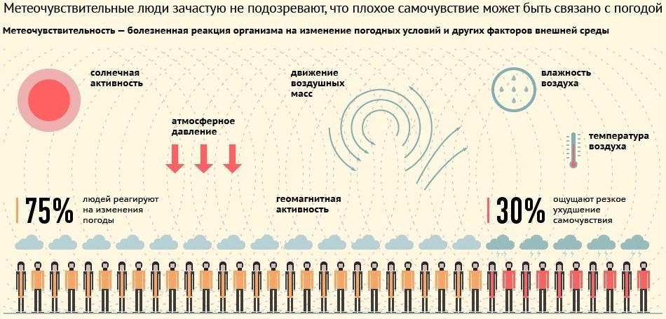 Изображение - Давление атмосферного столба на человека kakoe-atmosfernoe-davlenie-schitaetsya-normalnym-2