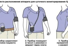 Правила ношения прибора