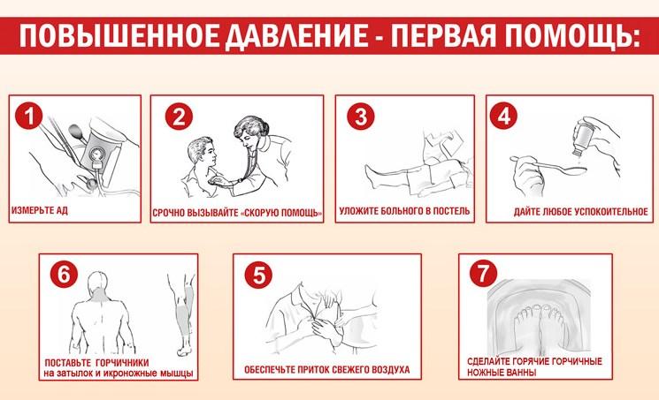 Изображение - Поднялось давление и пульс почему vysokij-puls-pri-vysokom-davlenii-6