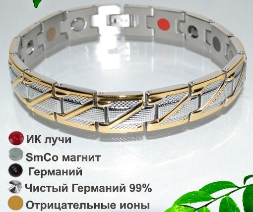 Структура магнитного браслета
