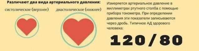 Изображение - Причины поднятия давления у женщин prichiny-povyshennogo-davleniya-u-zhenshhin-1