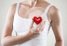 Нормальное сердцебиение в минуту у женщин