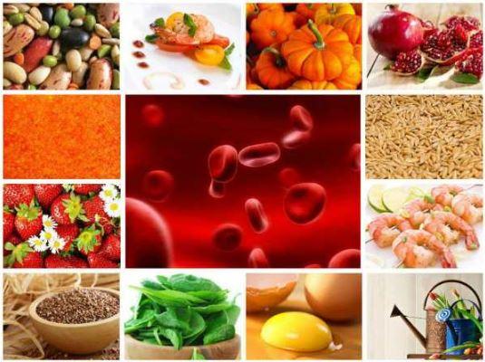 Продукты повышающие гемоглобин
