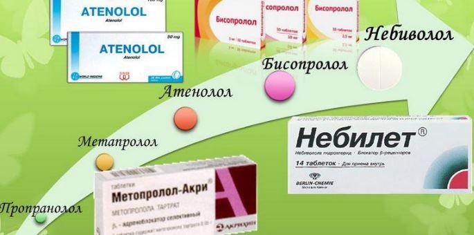 Обзор современных препаратов от гипертонии