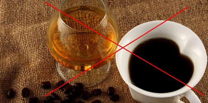 Отказ от кофе и алкоголя